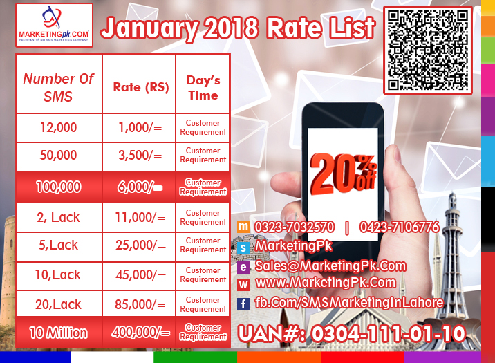 Non Branded SMS Rate List 2018